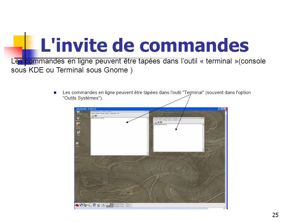25 L'invite de commandes Les commandes en ligne peuvent être tapées dans l'outil « terminal »(console sous KDE ou Terminal sous Gnome )