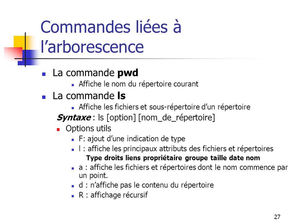27 Commandes liées à l'arborescence La commande pwd Affiche le nom du répertoire courant La commande ls Affiche les fichiers et sous-répertoire d'un r