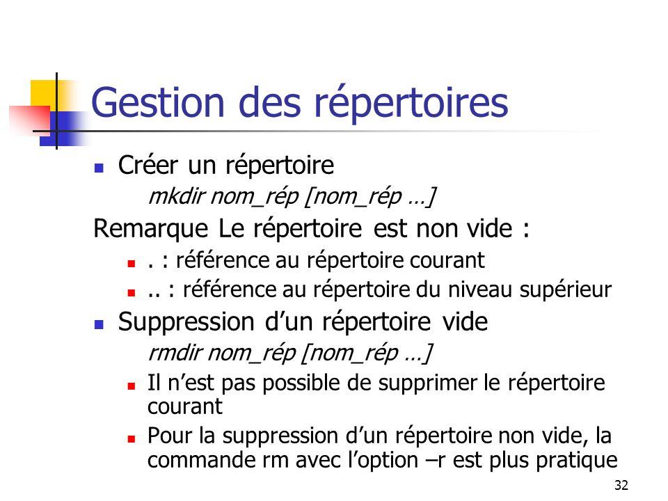 32 Gestion des répertoires Créer un répertoire mkdir nom_rép [nom_rép …] Remarque Le répertoire est non vide :. : référence au répertoire courant.. :