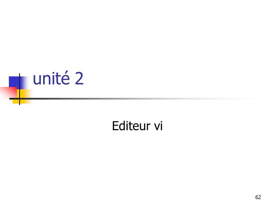 62 unité 2 Editeur vi