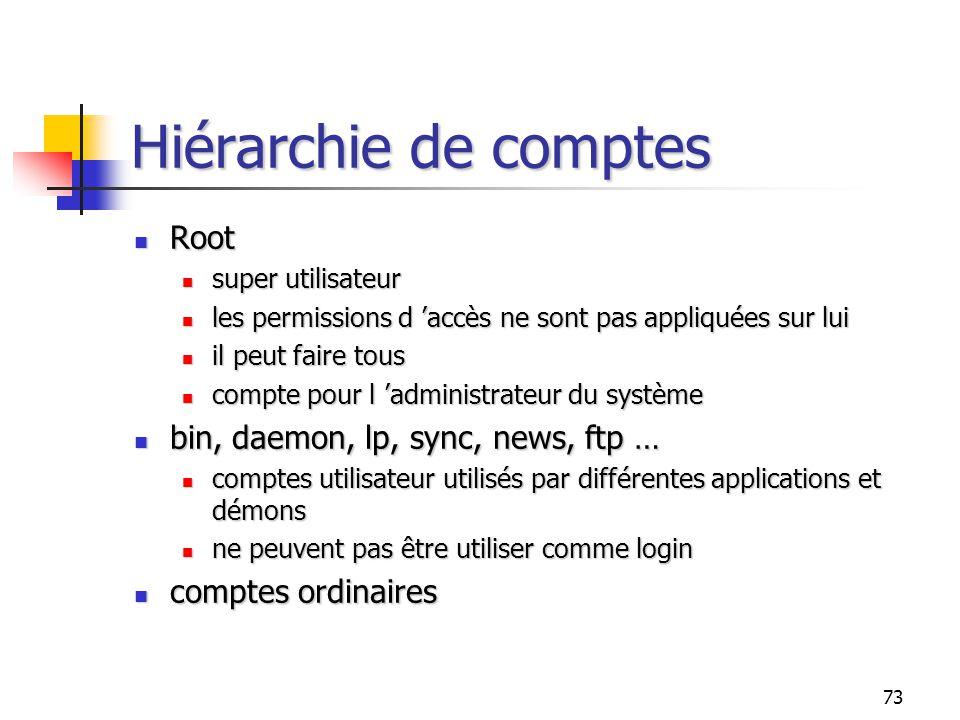 73 Hiérarchie de comptes Root Root super utilisateur super utilisateur les permissions d 'accès ne sont pas appliquées sur lui les permissions d 'accè
