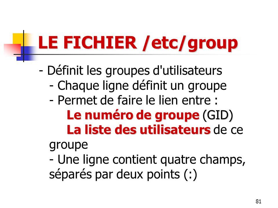 81 LE FICHIER /etc/group Le numéro de groupe (GID) La liste des utilisateurs - Définit les groupes d'utilisateurs - Chaque ligne définit un groupe - P