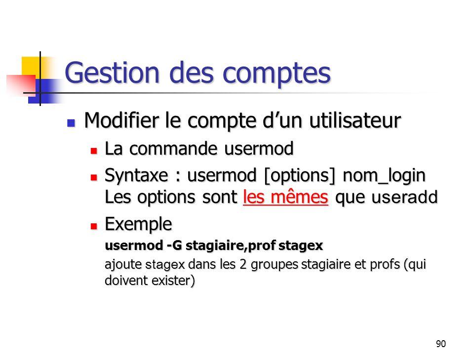 90 Gestion des comptes Modifier le compte d'un utilisateur Modifier le compte d'un utilisateur La commande usermod La commande usermod Syntaxe : userm