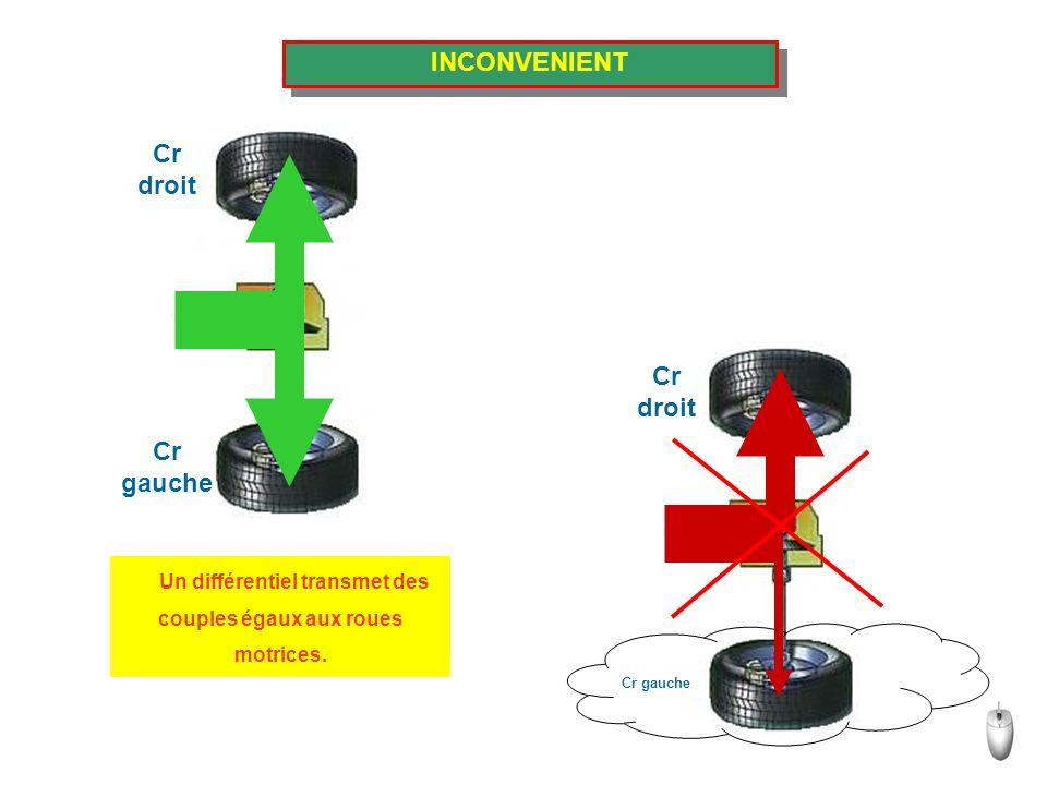 INCONVENIENT Un différentiel transmet des couples égaux aux roues motrices. Cr gauche Cr droit Cr gauche