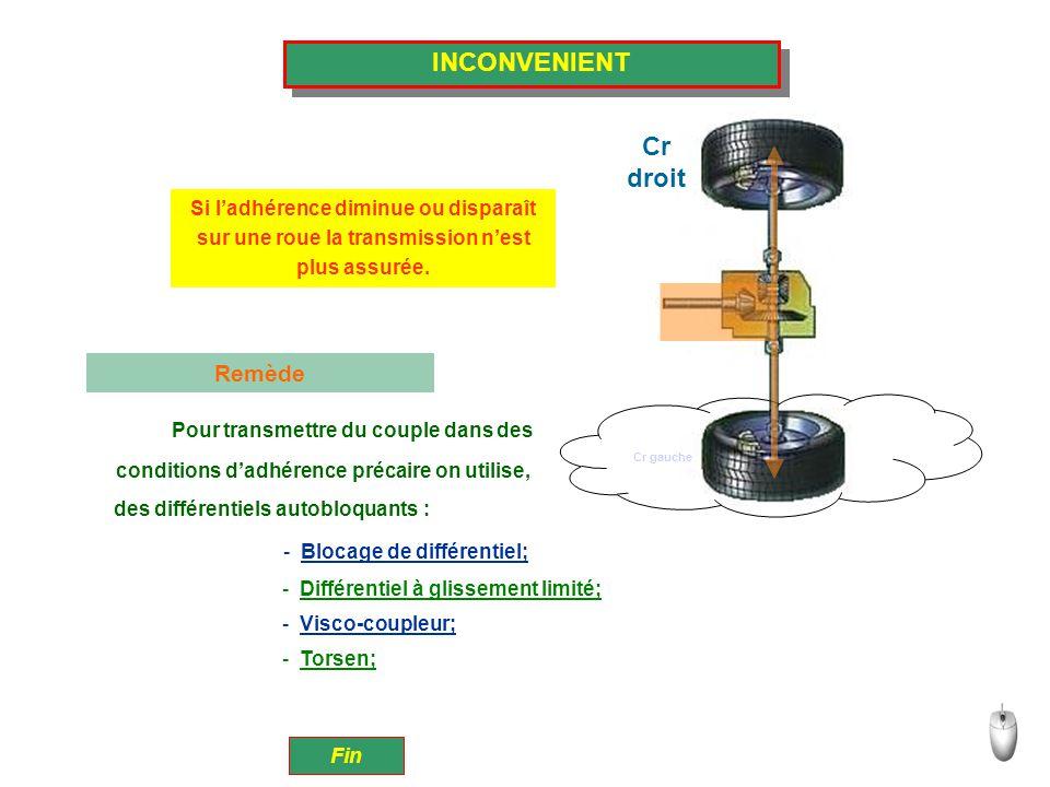 INCONVENIENT Fin Si l'adhérence diminue ou disparaît sur une roue la transmission n'est plus assurée. Cr gauche Cr droit Remède Pour transmettre du co