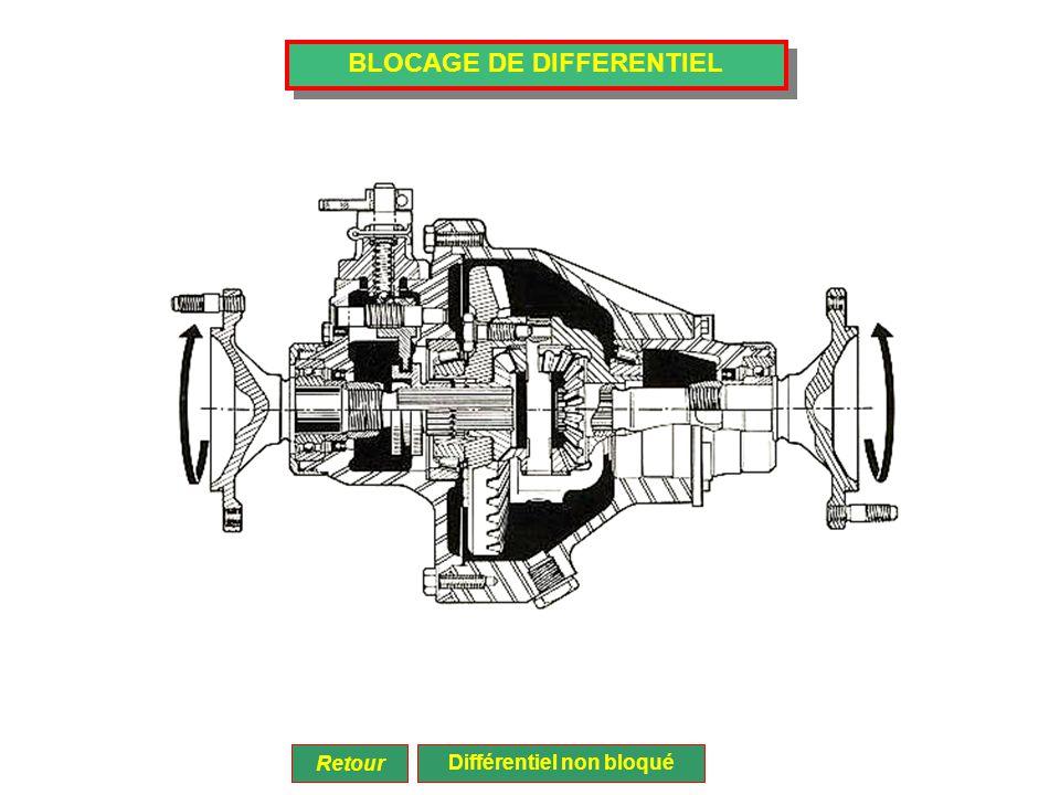 BLOCAGE DE DIFFERENTIEL Retour Différentiel non bloqué