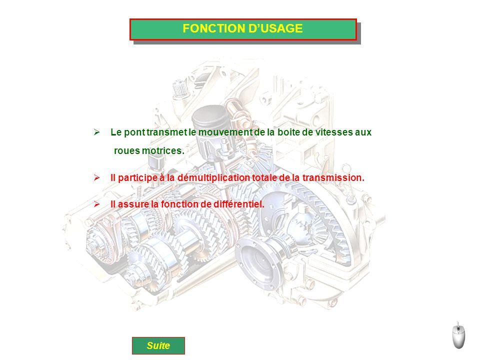 FONCTION D'USAGE  Le pont transmet le mouvement de la boite de vitesses aux  Il participe à la démultiplication totale de la transmission.  Il assu