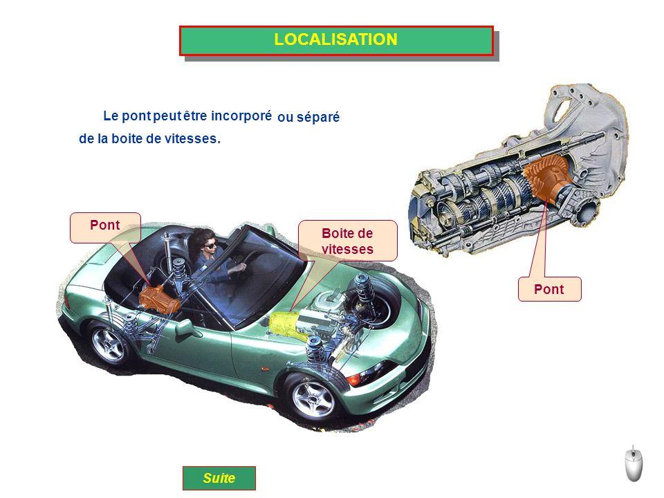 LOCALISATION Suite Le pont peut être incorporé Pont Boite de vitesses Pont ou séparé de la boite de vitesses.