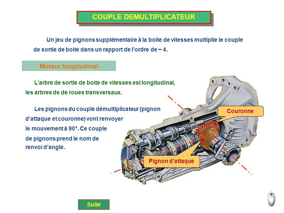 Moteur longitudinal Suite COUPLE DEMULTIPLICATEUR Un jeu de pignons supplémentaire à la boite de vitesses multiplie le couple L'arbre de sortie de boi