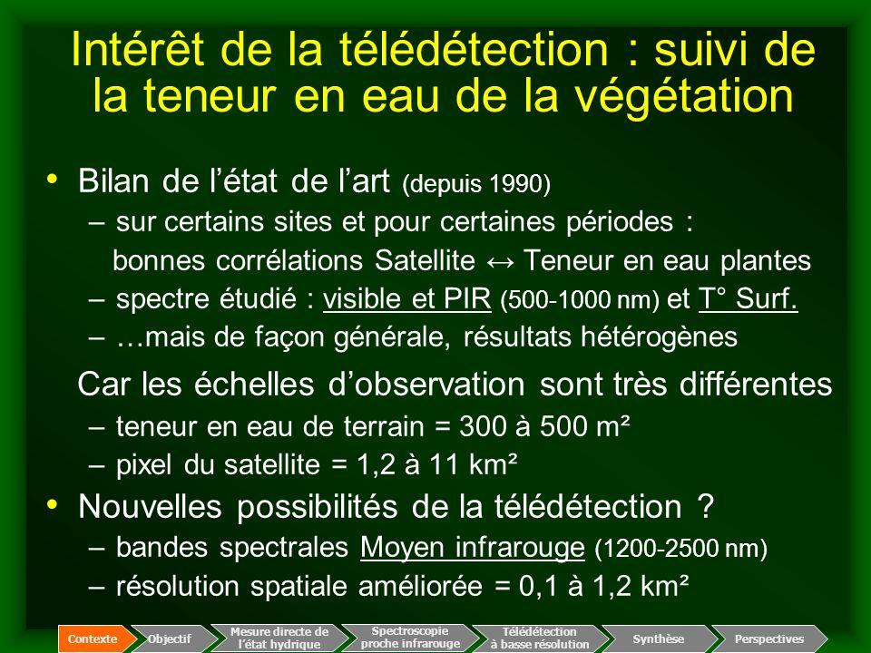 Intérêt de la télédétection : suivi de la teneur en eau de la végétation Bilan de l'état de l'art (depuis 1990) –sur certains sites et pour certaines
