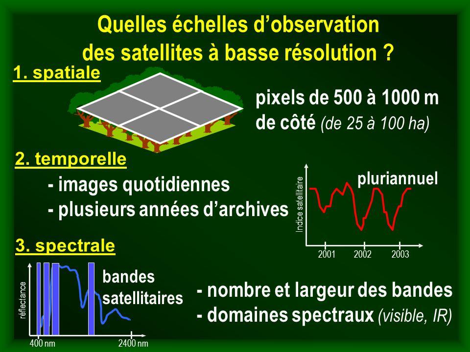 Quelles échelles d'observation des satellites à basse résolution ? 2. temporelle 3. spectrale 1. spatiale pixels de 500 à 1000 m de côté (de 25 à 100