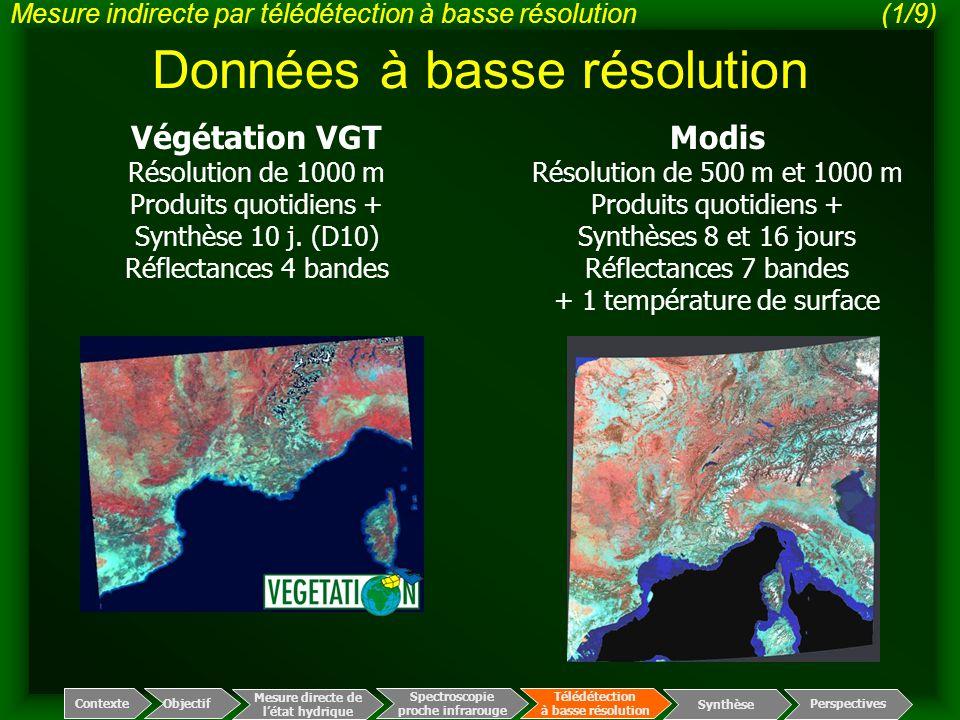 Modis Résolution de 500 m et 1000 m Produits quotidiens + Synthèses 8 et 16 jours Réflectances 7 bandes + 1 température de surface Données à basse rés