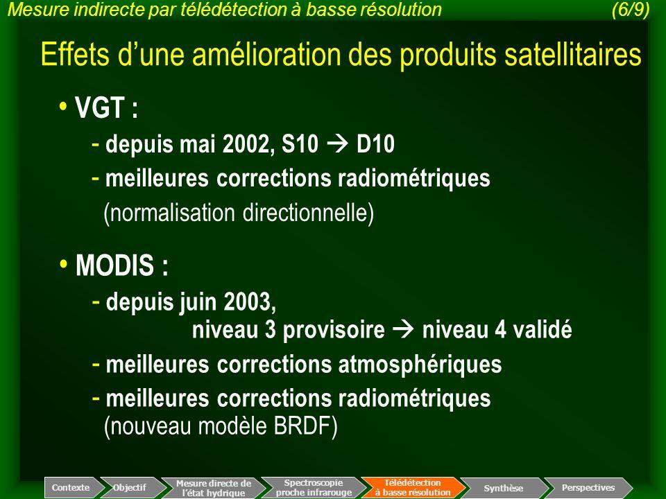 MODIS : - depuis juin 2003, niveau 3 provisoire  niveau 4 validé - meilleures corrections atmosphériques - meilleures corrections radiométriques (nou