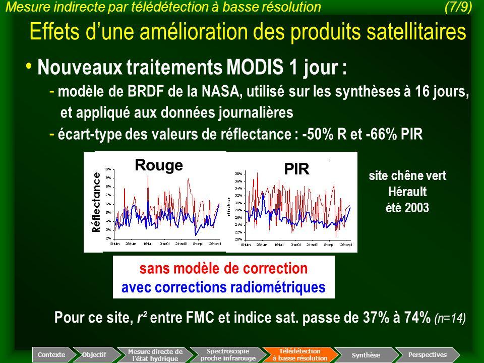 Effets d'une amélioration des produits satellitaires Spectroscopie proche infrarouge Télédétection à basse résolution Mesure directe de l'état hydriqu