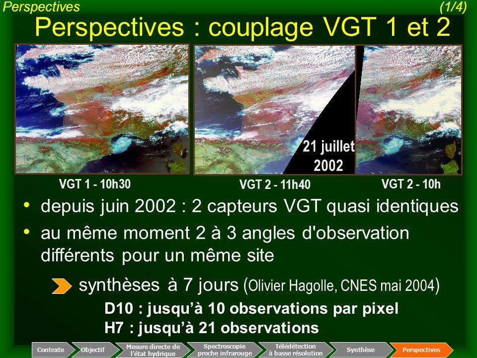 Perspectives : couplage VGT 1 et 2 VGT 1 - 10h30 VGT 2 - 11h40 VGT 2 - 10h 21 juillet 2002 depuis juin 2002 : 2 capteurs VGT quasi identiques au même