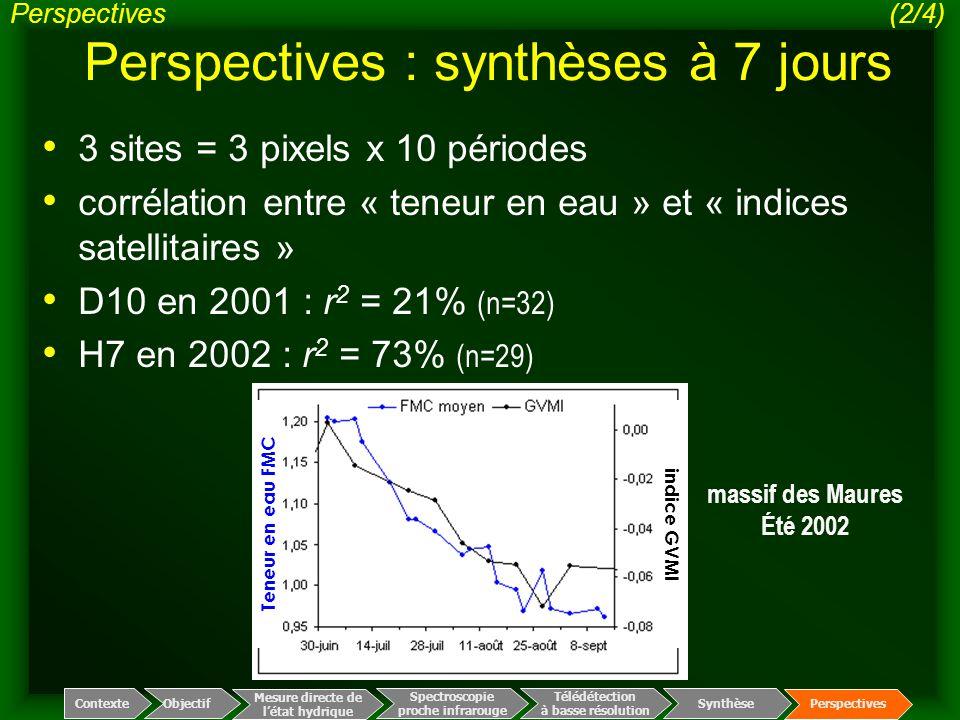 3 sites = 3 pixels x 10 périodes corrélation entre « teneur en eau » et « indices satellitaires » D10 en 2001 : r 2 = 21% (n=32) H7 en 2002 : r 2 = 73