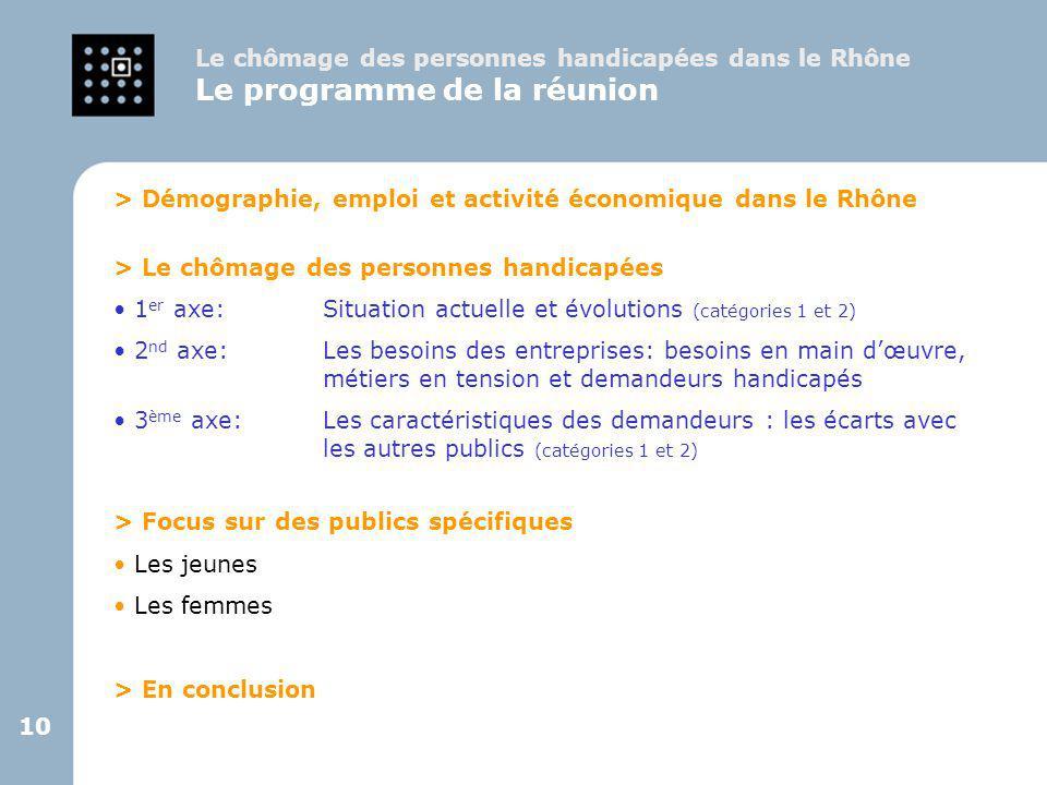 10 > Démographie, emploi et activité économique dans le Rhône > Le chômage des personnes handicapées 1 er axe: Situation actuelle et évolutions (catég