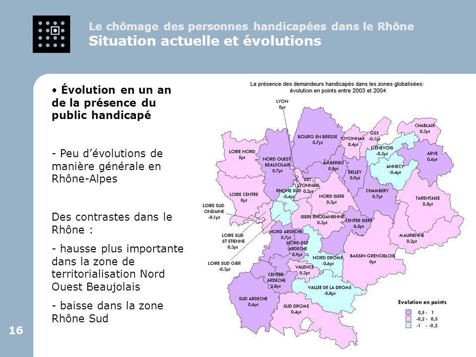 16 Évolution en un an de la présence du public handicapé - Peu d'évolutions de manière générale en Rhône-Alpes Des contrastes dans le Rhône : - hausse