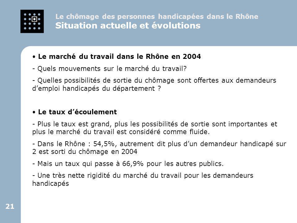 21 Le chômage des personnes handicapées dans le Rhône Situation actuelle et évolutions Le marché du travail dans le Rhône en 2004 - Quels mouvements s