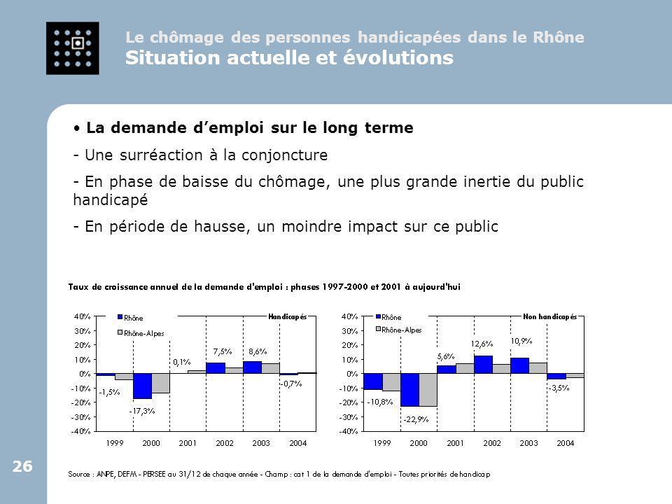 26 La demande d'emploi sur le long terme - Une surréaction à la conjoncture - En phase de baisse du chômage, une plus grande inertie du public handica