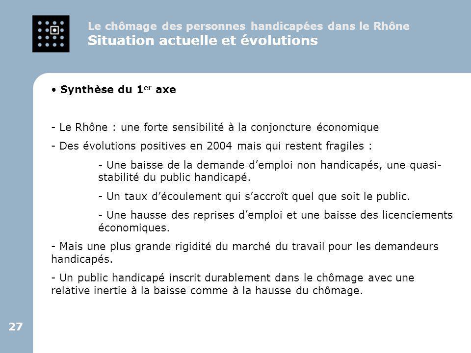 27 Le chômage des personnes handicapées dans le Rhône Situation actuelle et évolutions Synthèse du 1 er axe - Le Rhône : une forte sensibilité à la co