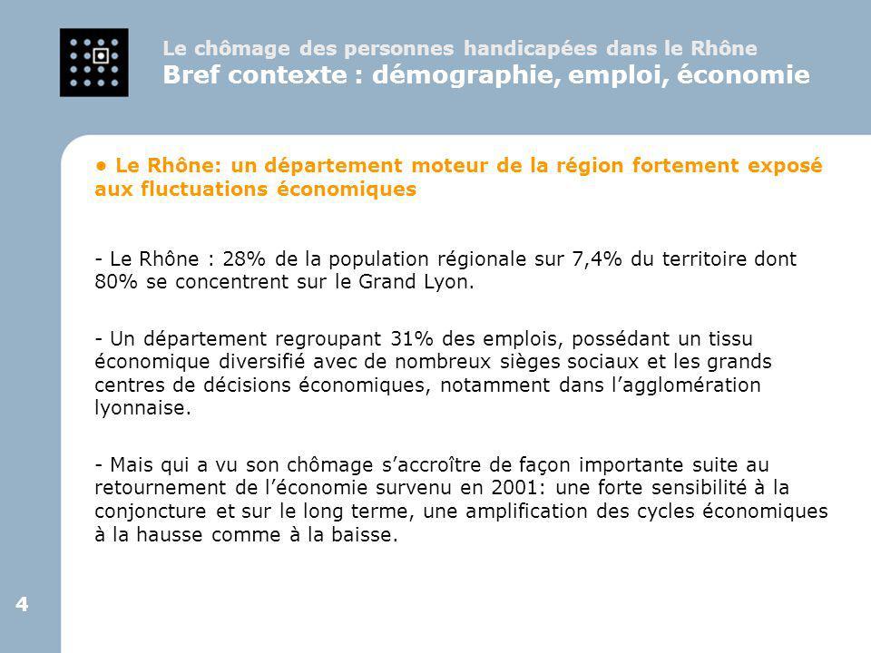 55 Le chômage des personnes handicapées dans le Rhône En conclusion > Des problématiques - L'accès à la formation et notamment à la qualification ; en particulier dans les métiers en déficit d'offres et ceux où le chômage longue durée est fort - Le questionnement vis-à-vis des métiers recherchés : le positionnement et l'orientation des demandeurs d'emploi - La question des demandeurs de 50 ans et plus - La possibilité de faciliter les démarches de recherche d'emploi des demandeurs de catégorie 2 - La question du cumul des handicaps au sens large et d'une prise en compte globale de la personne et de son accompagnement - le maintien dans l'emploi au sens large – le maintien dans l'emploi mais aussi la formation continue.