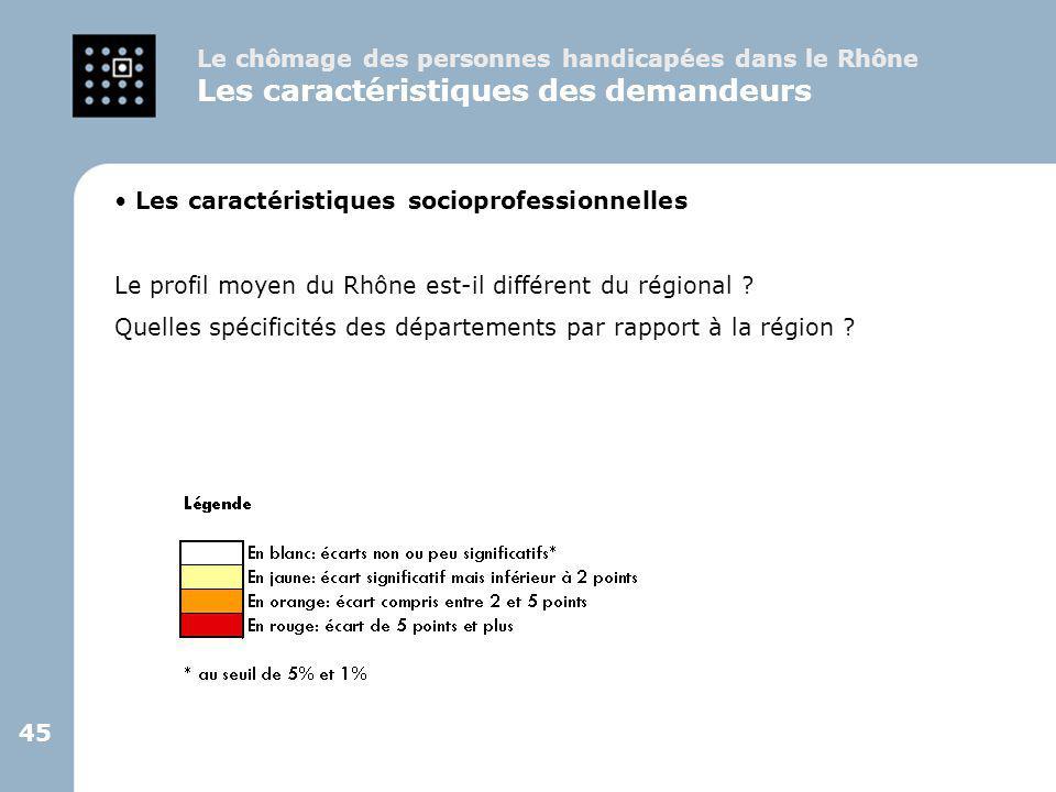 45 Les caractéristiques socioprofessionnelles Le profil moyen du Rhône est-il différent du régional ? Quelles spécificités des départements par rappor