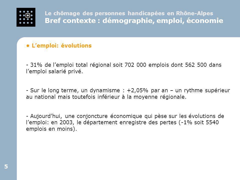 26 La demande d'emploi sur le long terme - Une surréaction à la conjoncture - En phase de baisse du chômage, une plus grande inertie du public handicapé - En période de hausse, un moindre impact sur ce public Le chômage des personnes handicapées dans le Rhône Situation actuelle et évolutions
