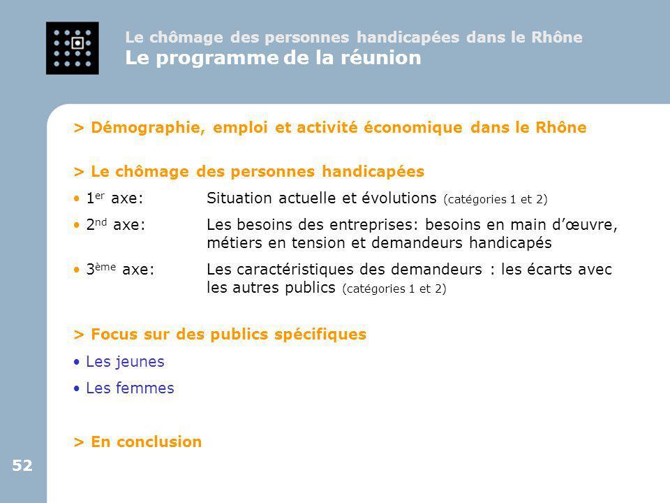 52 > Démographie, emploi et activité économique dans le Rhône > Le chômage des personnes handicapées 1 er axe: Situation actuelle et évolutions (catég
