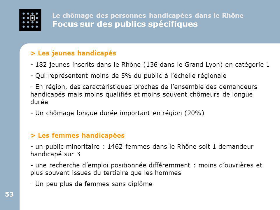 53 > Les jeunes handicapés - 182 jeunes inscrits dans le Rhône (136 dans le Grand Lyon) en catégorie 1 - Qui représentent moins de 5% du public à l'éc