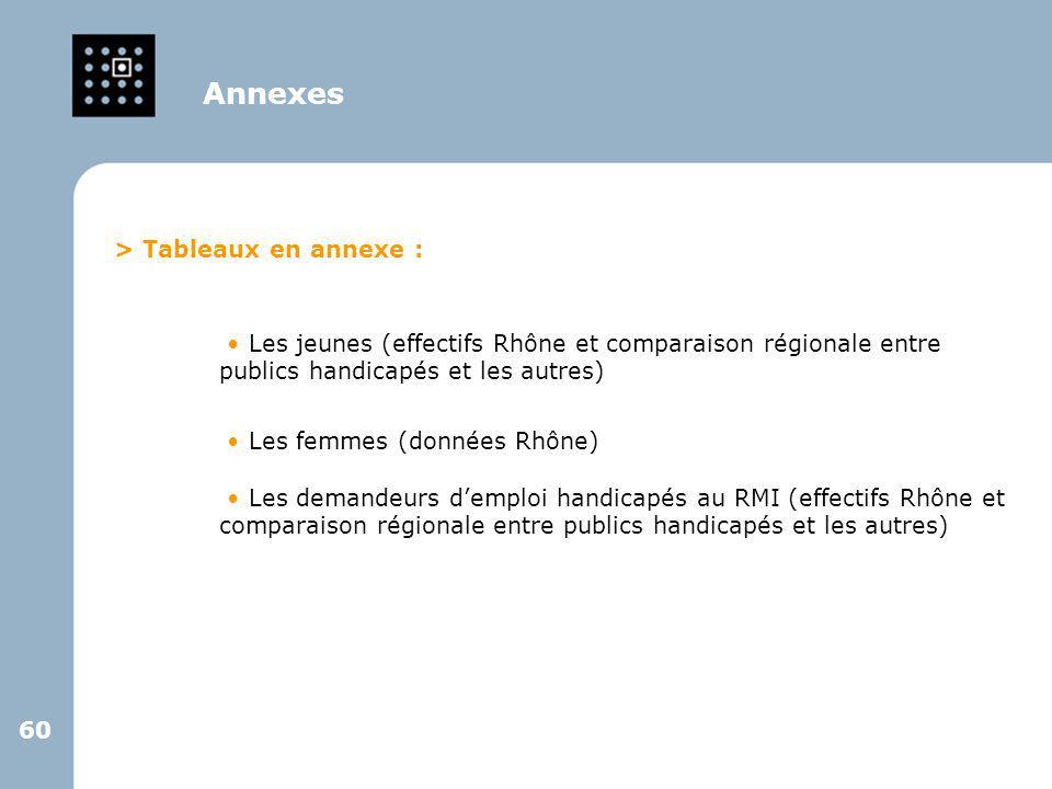 60 > Tableaux en annexe : Les jeunes (effectifs Rhône et comparaison régionale entre publics handicapés et les autres) Les femmes (données Rhône) Les