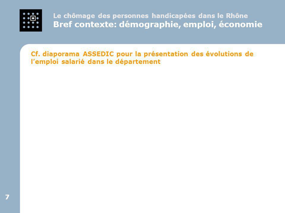 7 7 Cf. diaporama ASSEDIC pour la présentation des évolutions de l'emploi salarié dans le département Le chômage des personnes handicapées dans le Rhô