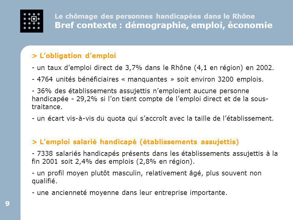 9 9 > L'obligation d'emploi - un taux d'emploi direct de 3,7% dans le Rhône (4,1 en région) en 2002. - 4764 unités bénéficiaires « manquantes » soit e