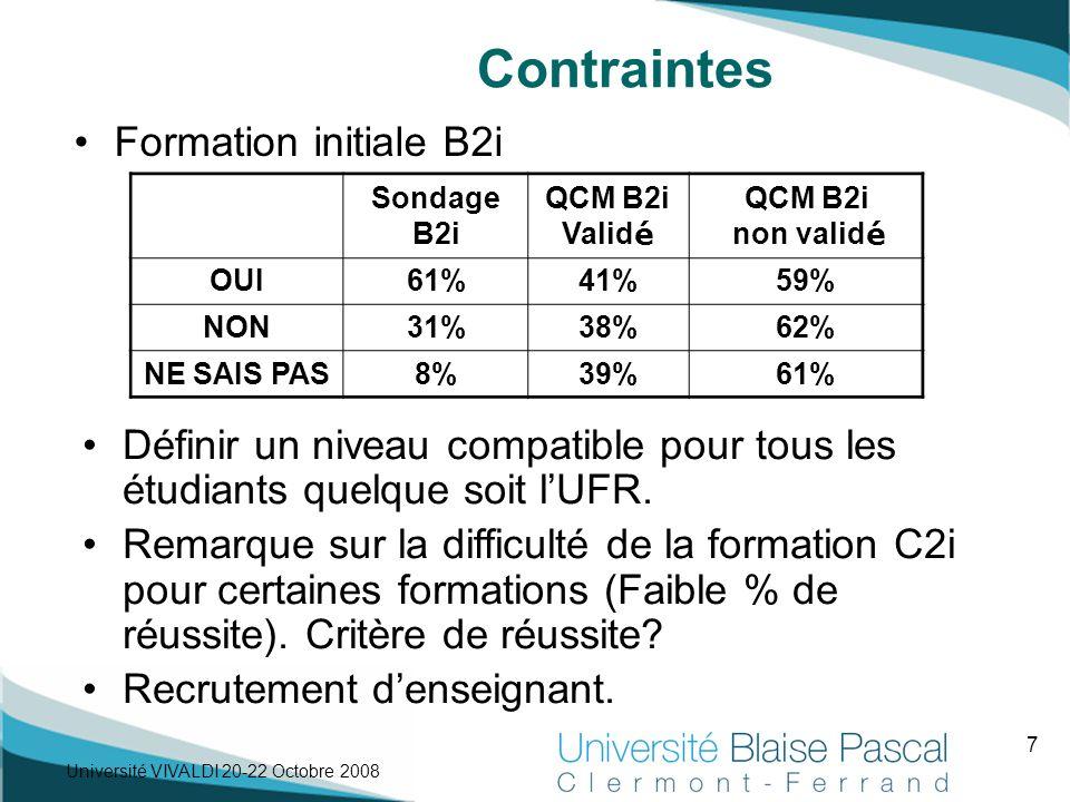 7 Université VIVALDI 20-22 Octobre 2008 Contraintes Formation initiale B2i Sondage B2i QCM B2i Valid é QCM B2i non valid é OUI61%41%59% NON31%38%62% NE SAIS PAS8%39%61% Définir un niveau compatible pour tous les étudiants quelque soit l'UFR.