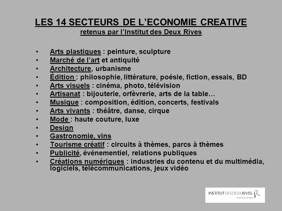 LES 14 SECTEURS DE L'ECONOMIE CREATIVE retenus par l'Institut des Deux Rives Arts plastiques : peinture, sculpture Marché de l'art et antiquité Archit