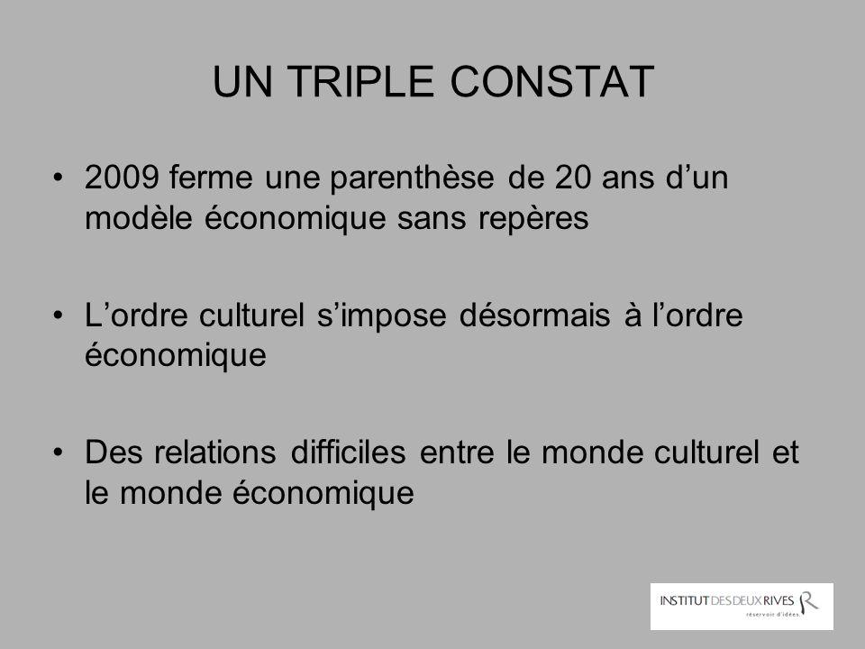 UN TRIPLE CONSTAT 2009 ferme une parenthèse de 20 ans d'un modèle économique sans repères L'ordre culturel s'impose désormais à l'ordre économique Des