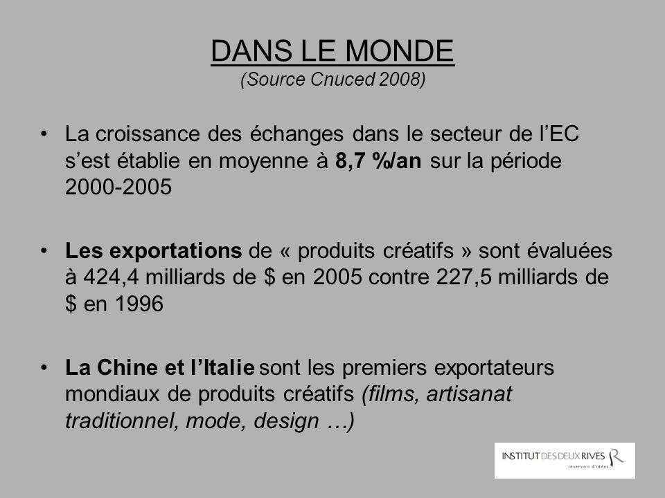 DANS LE MONDE (Source Cnuced 2008) La croissance des échanges dans le secteur de l'EC s'est établie en moyenne à 8,7 %/an sur la période 2000-2005 Les