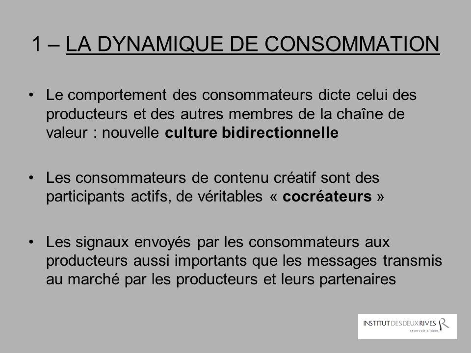 1 – LA DYNAMIQUE DE CONSOMMATION Le comportement des consommateurs dicte celui des producteurs et des autres membres de la chaîne de valeur : nouvelle