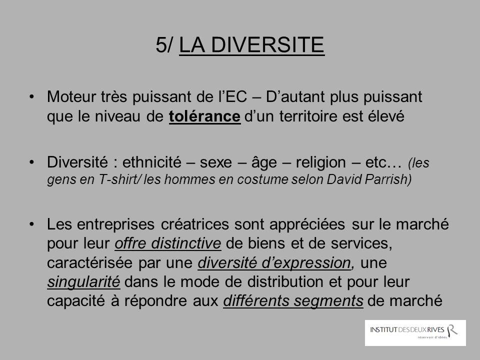 5/ LA DIVERSITE Moteur très puissant de l'EC – D'autant plus puissant que le niveau de tolérance d'un territoire est élevé Diversité : ethnicité – sex