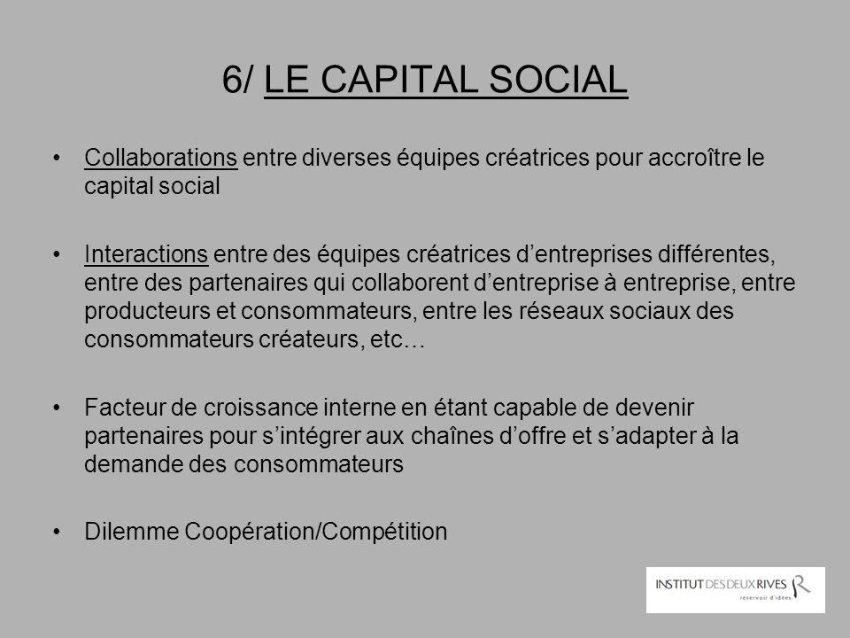6/ LE CAPITAL SOCIAL Collaborations entre diverses équipes créatrices pour accroître le capital social Interactions entre des équipes créatrices d'ent
