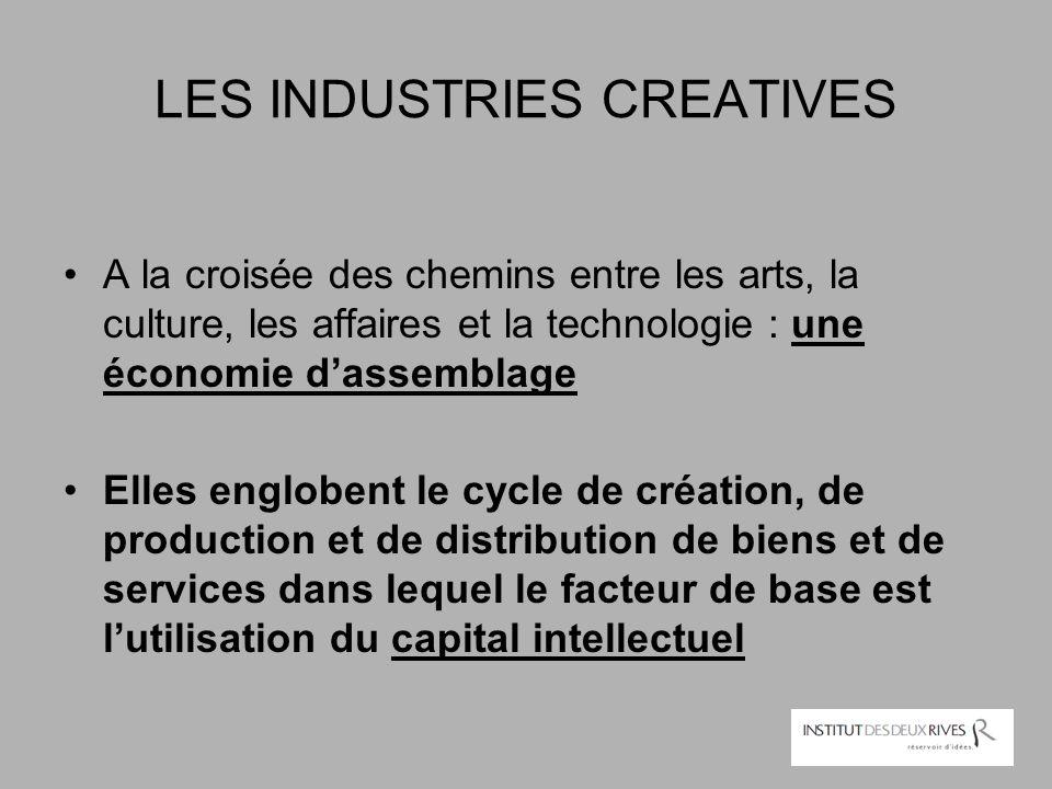 A la croisée des chemins entre les arts, la culture, les affaires et la technologie : une économie d'assemblage Elles englobent le cycle de création,