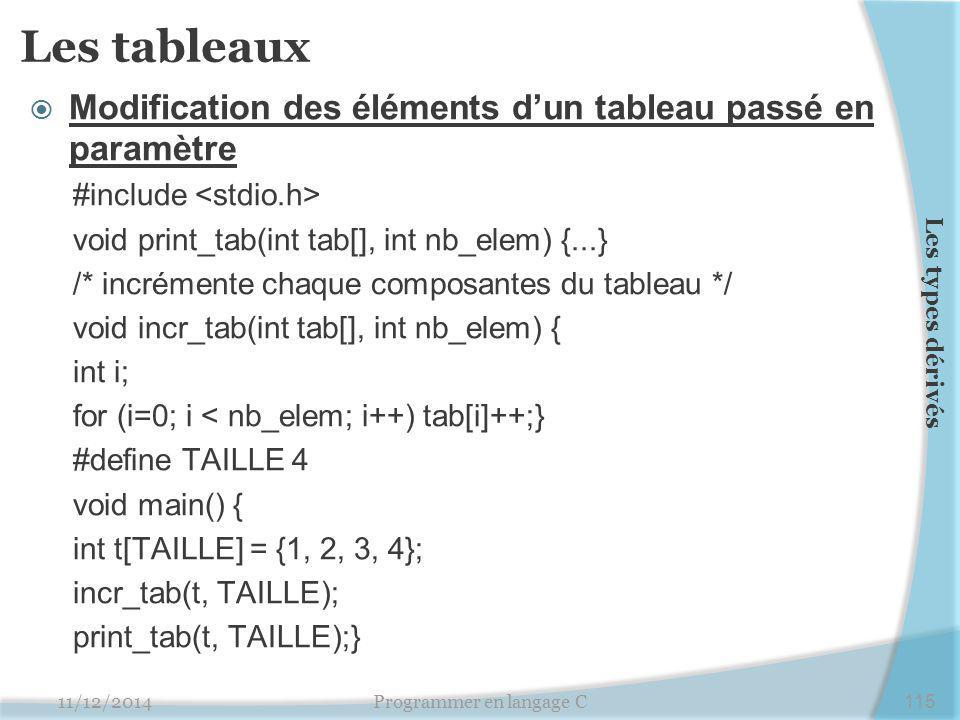 Les tableaux  Modification des éléments d'un tableau passé en paramètre #include void print_tab(int tab[], int nb_elem) {...} /* incrémente chaque composantes du tableau */ void incr_tab(int tab[], int nb_elem) { int i; for (i=0; i < nb_elem; i++) tab[i]++;} #define TAILLE 4 void main() { int t[TAILLE] = {1, 2, 3, 4}; incr_tab(t, TAILLE); print_tab(t, TAILLE);} 11/12/2014Programmer en langage C115 Les types dérivés