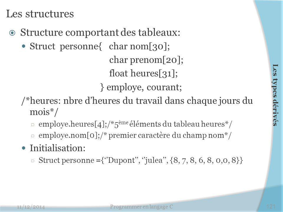 Les structures  Structure comportant des tableaux: Struct personne{ char nom[30]; char prenom[20]; float heures[31]; } employe, courant; /*heures: nbre d'heures du travail dans chaque jours du mois*/ ○ employe.heures[4];/*5 ème éléments du tableau heures*/ ○ employe.nom[0];/* premier caractère du champ nom*/ Initialisation: ○ Struct personne ={''Dupont'', ''julea'', {8, 7, 8, 6, 8, 0,0, 8}} 11/12/2014Programmer en langage C121 Les types dérivés