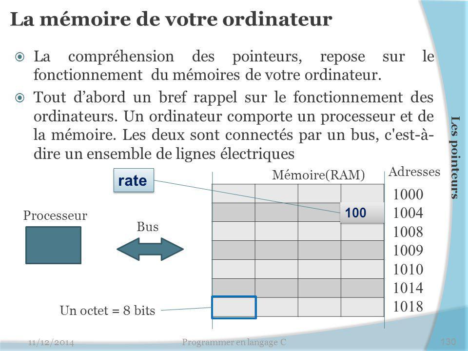 La mémoire de votre ordinateur  La compréhension des pointeurs, repose sur le fonctionnement du mémoires de votre ordinateur.  Tout d'abord un bref