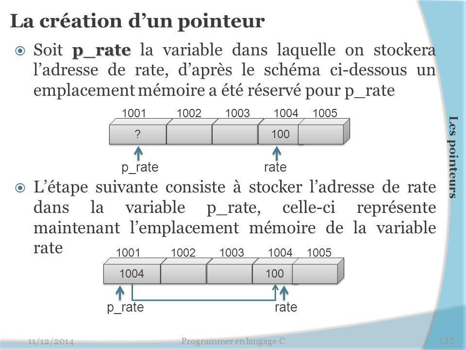 La création d'un pointeur p_rate  Soit p_rate la variable dans laquelle on stockera l'adresse de rate, d'après le schéma ci-dessous un emplacement mémoire a été réservé pour p_rate  L'étape suivante consiste à stocker l'adresse de rate dans la variable p_rate, celle-ci représente maintenant l'emplacement mémoire de la variable rate 11/12/2014Programmer en langage C133 Les pointeurs .