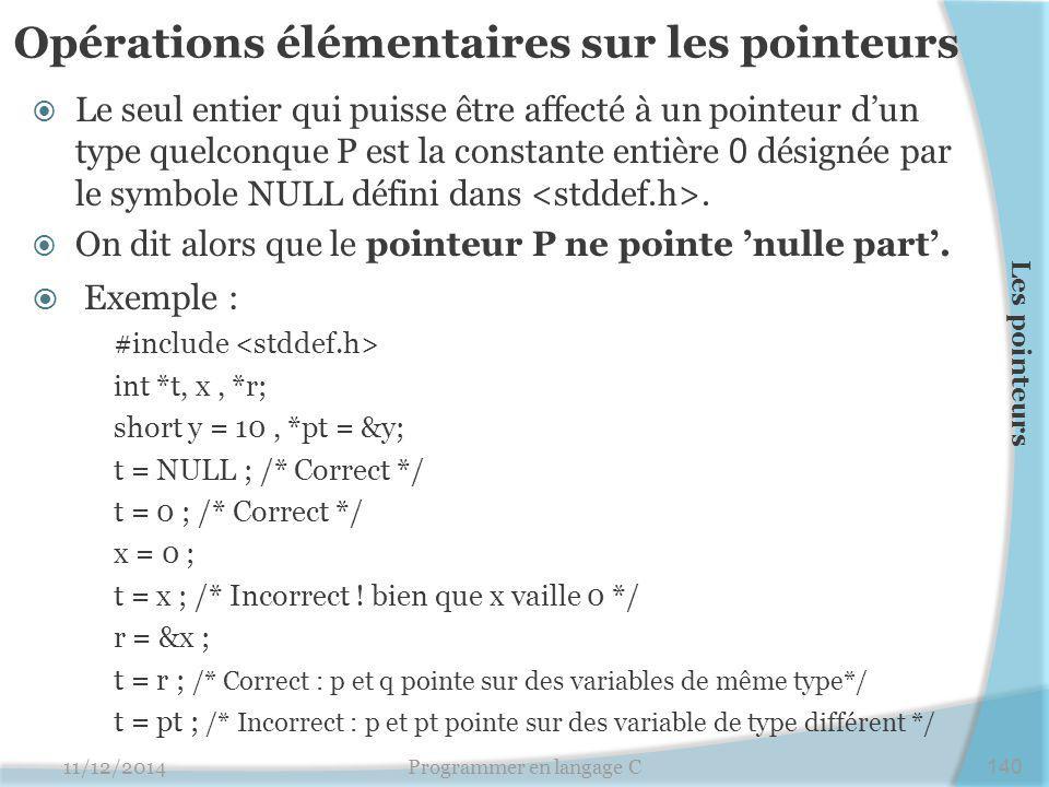 Opérations élémentaires sur les pointeurs  Le seul entier qui puisse être affecté à un pointeur d'un type quelconque P est la constante entière 0 désignée par le symbole NULL défini dans.