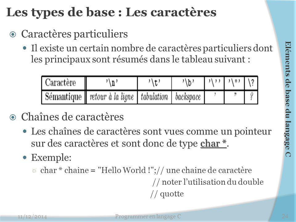 Les types de base : Les caractères  Caractères particuliers Il existe un certain nombre de caractères particuliers dont les principaux sont résumés dans le tableau suivant :  Chaînes de caractères char * Les chaînes de caractères sont vues comme un pointeur sur des caractères et sont donc de type char *.