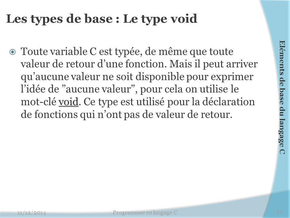 Les types de base : Le type void void  Toute variable C est typée, de même que toute valeur de retour d'une fonction. Mais il peut arriver qu'aucune