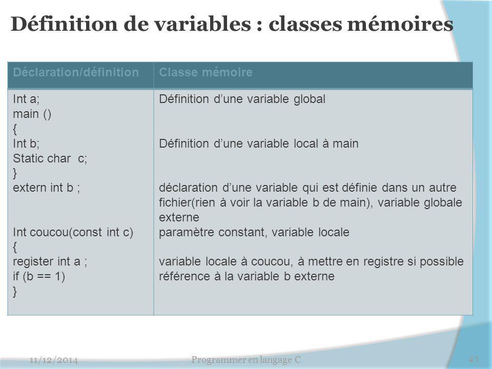 Définition de variables : classes mémoires Déclaration/définitionClasse mémoire Int a; main () { Int b; Static char c; } extern int b ; Int coucou(const int c) { register int a ; if (b == 1) } Définition d'une variable global Définition d'une variable local à main déclaration d'une variable qui est définie dans un autre fichier(rien à voir la variable b de main), variable globale externe paramètre constant, variable locale variable locale à coucou, à mettre en registre si possible référence à la variable b externe 11/12/2014Programmer en langage C41