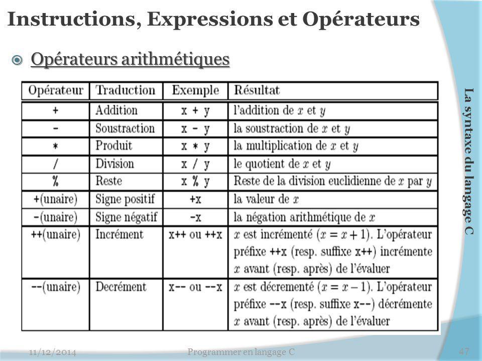Instructions, Expressions et Opérateurs  Opérateurs arithmétiques 11/12/2014Programmer en langage C47 La syntaxe du langage C